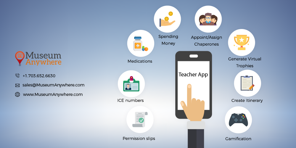 How Museums can transform the nature of learning with Teacher App by MuseumAnywhere